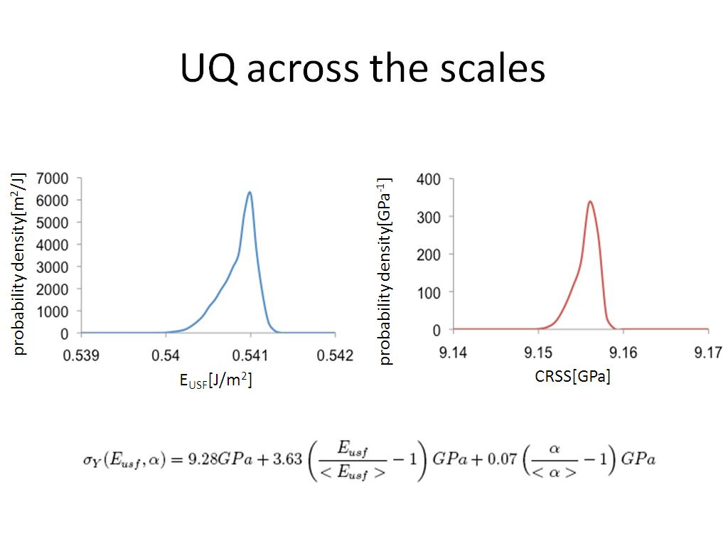 UQ across the scales