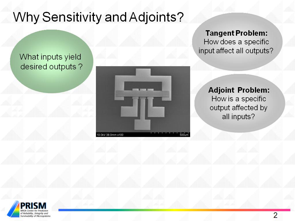 Why Sensitivity and Adjoints?