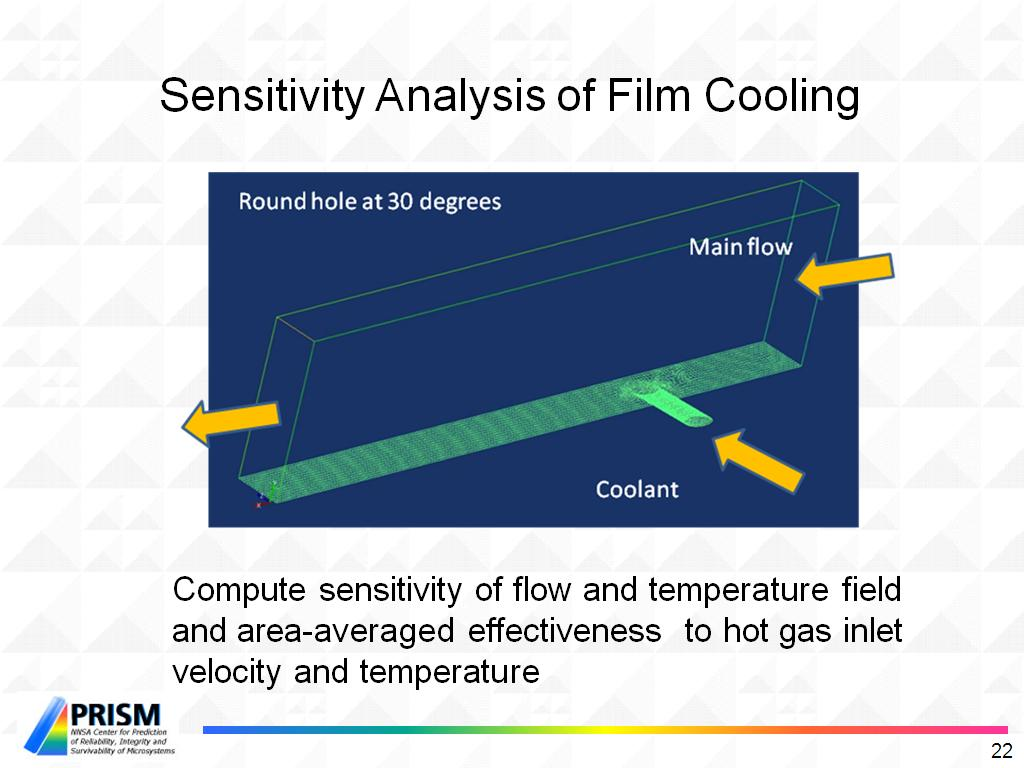 Sensitivity Analysis of Film Cooling