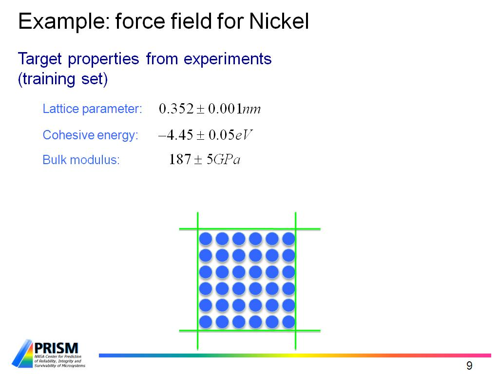 Example: force field for Nickel