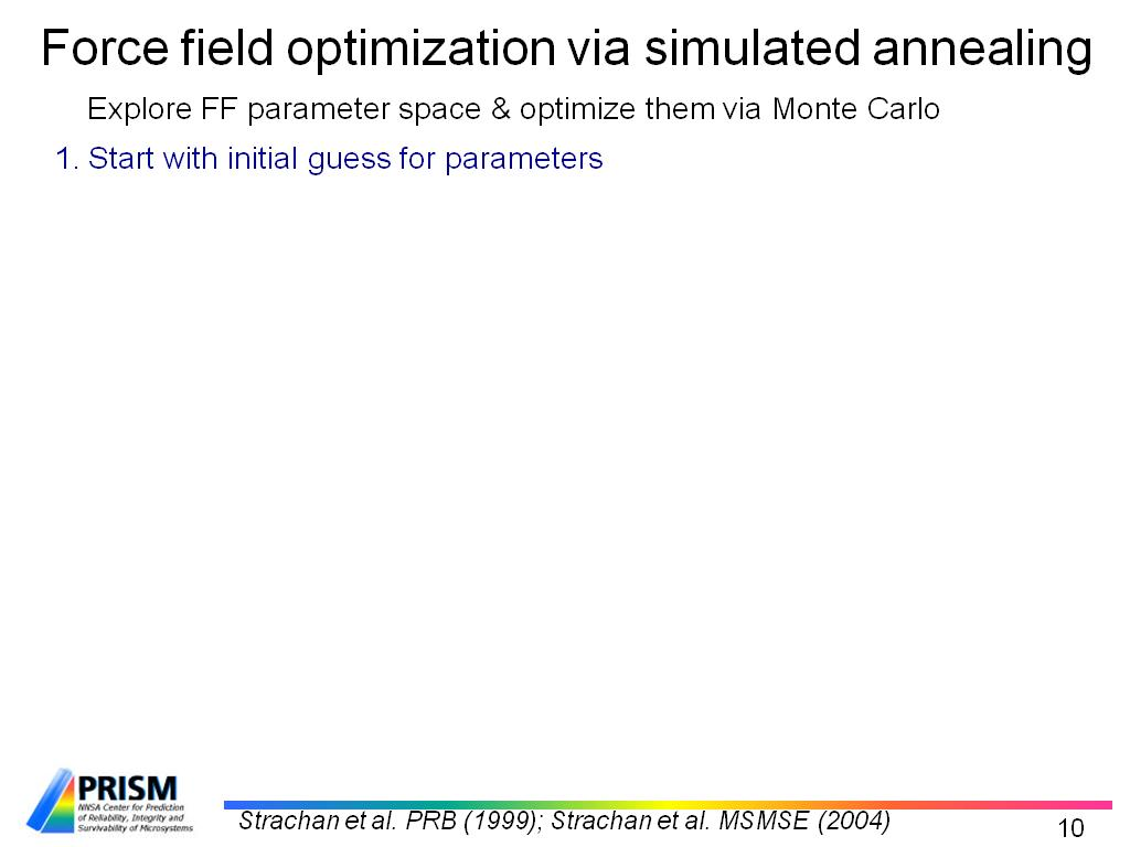 Force field optimization via simulated annealing