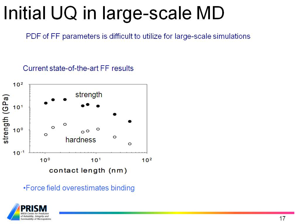 Initial UQ in large-scale MD