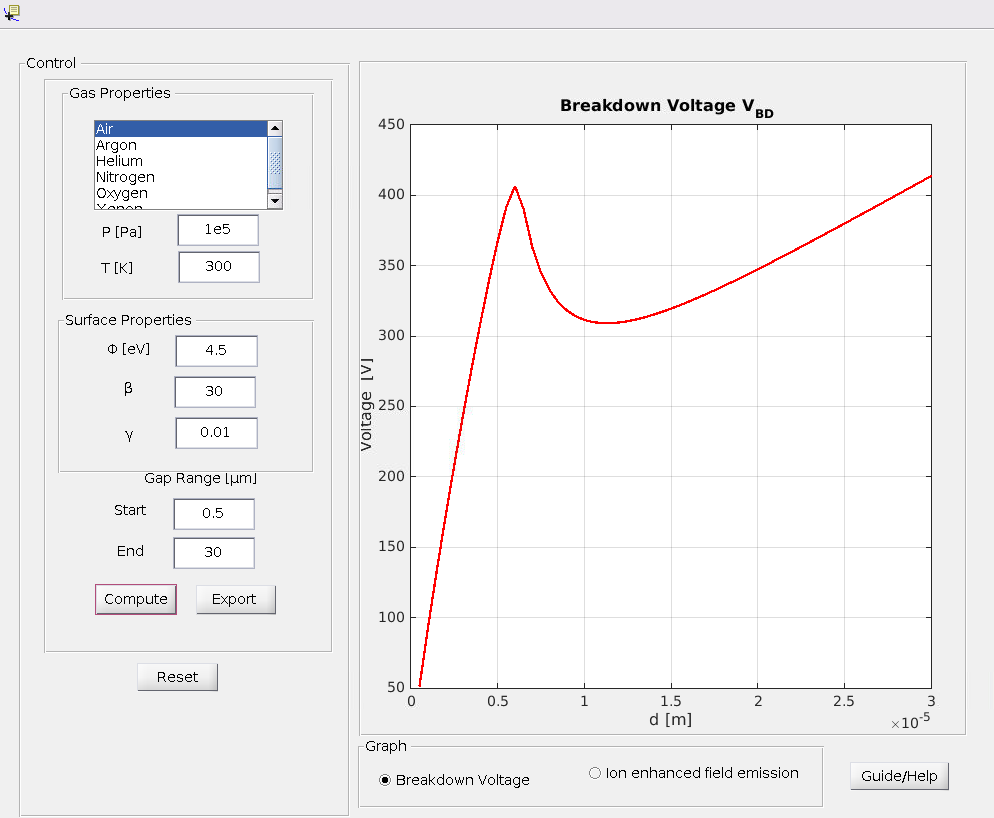 nanoHUB org - Resources: Breakdown Voltage and Current