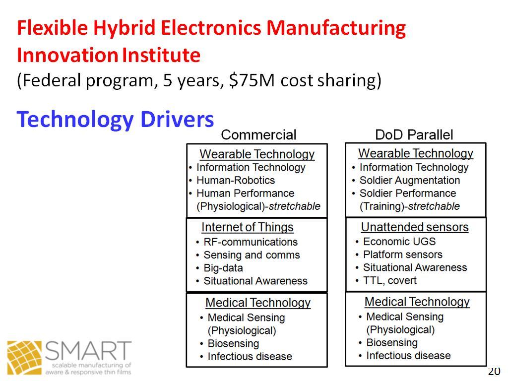 nanoHUB org - Resources: Nanomanufacturing of Smart Thin Films