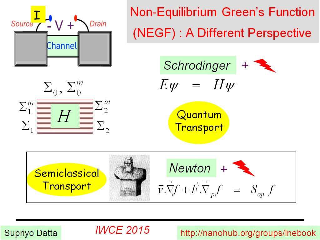 non equillibrium green s function technique We consider a projection operator approach to the non-equilbrium green function  green's function  a non-equilibrium equation-of-motion approach to quantum.
