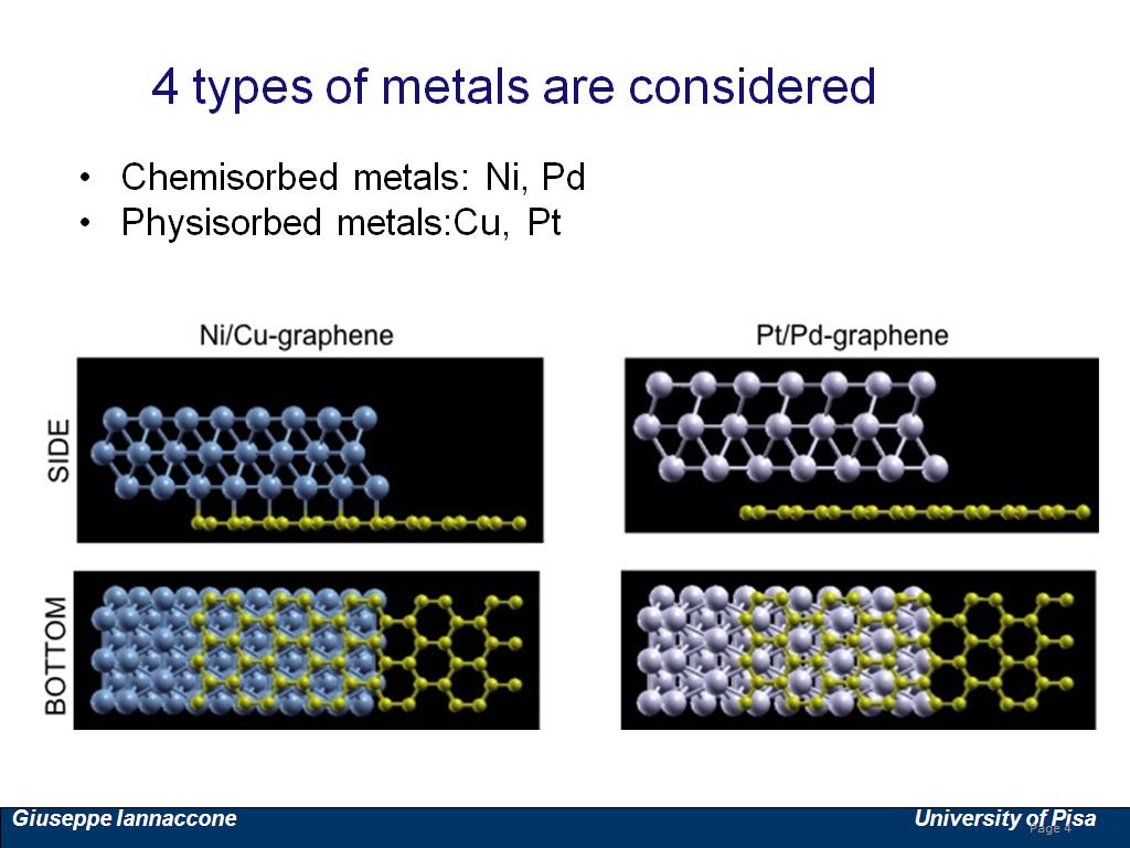 4 types of metals are considered