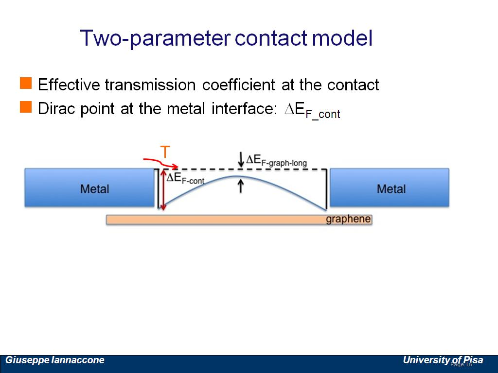 Two-parameter contact model