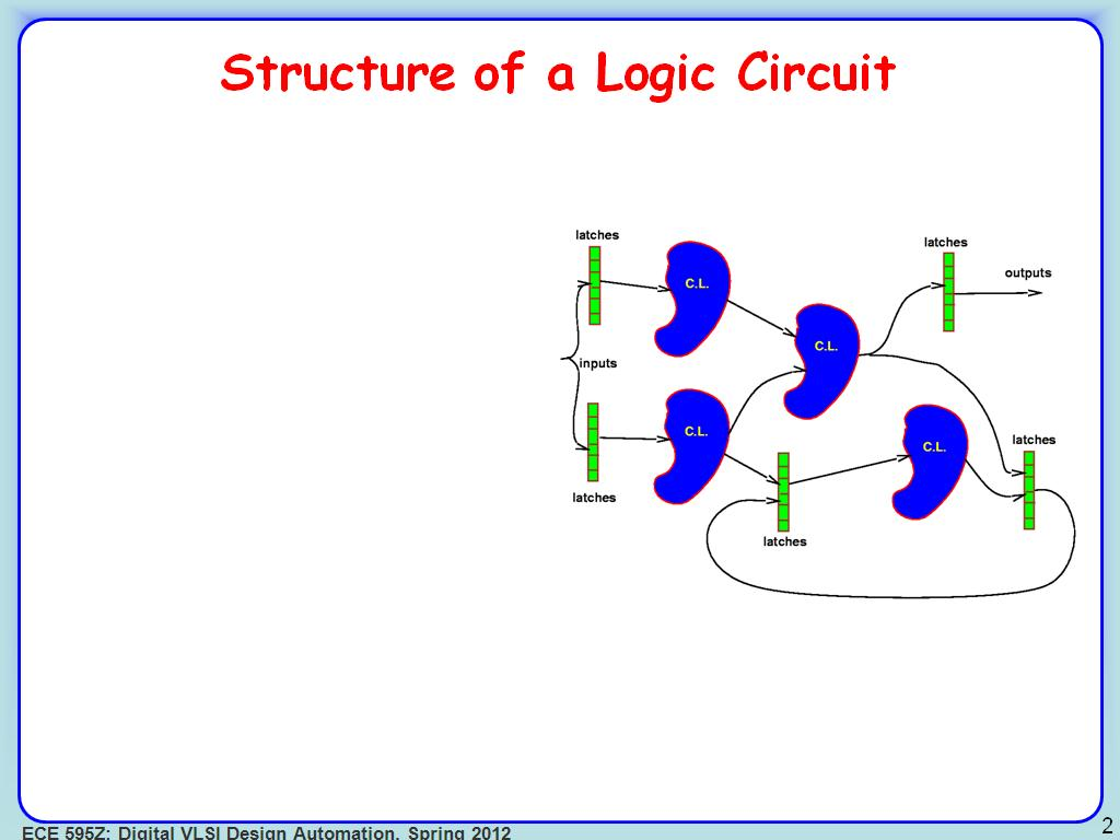 Structure of a Logic Circuit