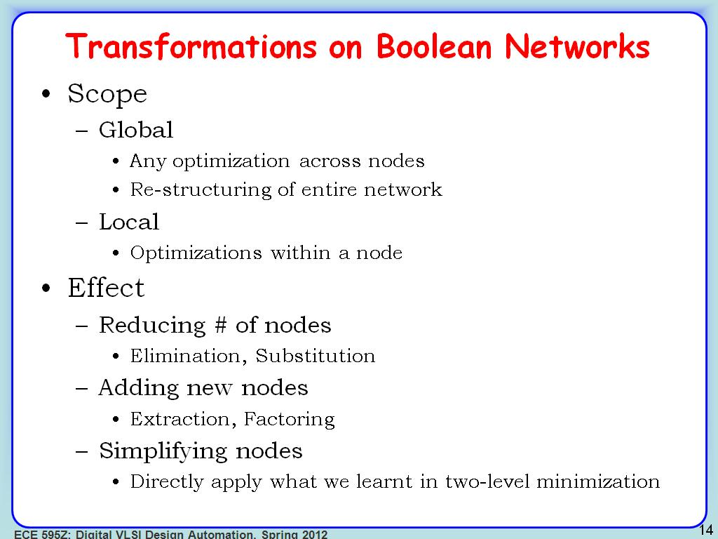 Transformations on Boolean Networks