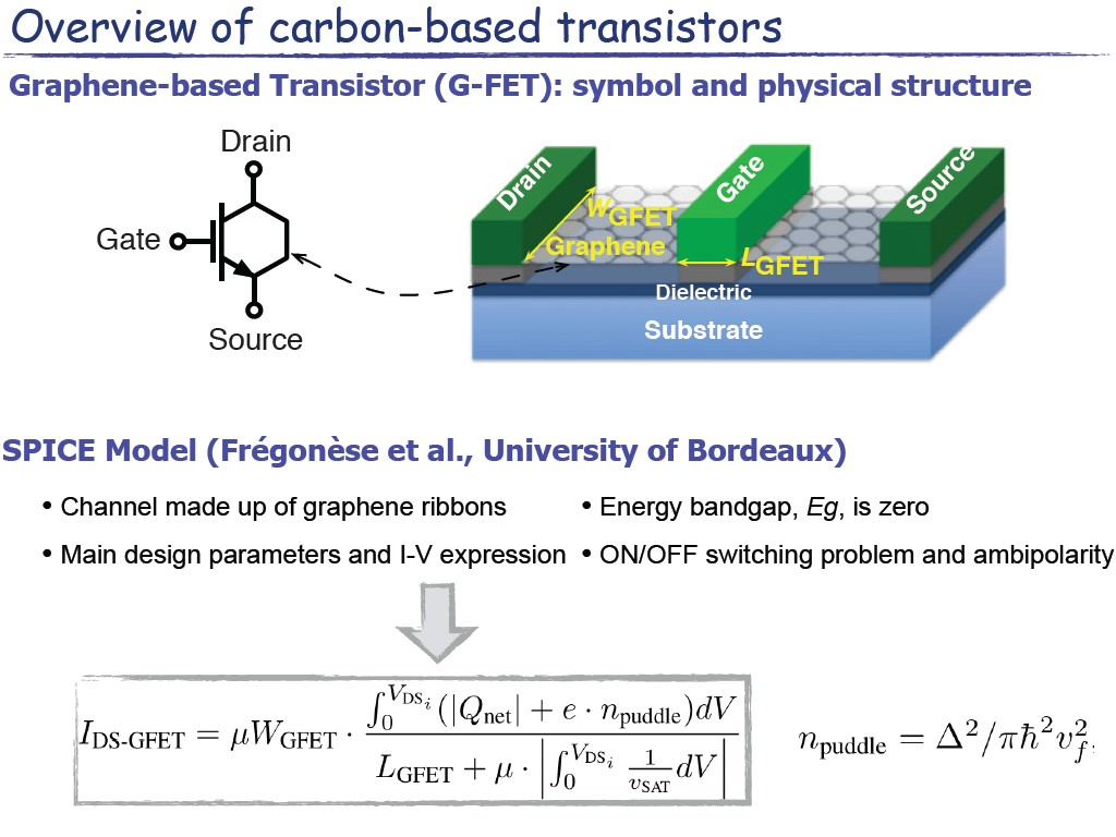 Overview of carbon-based transistors