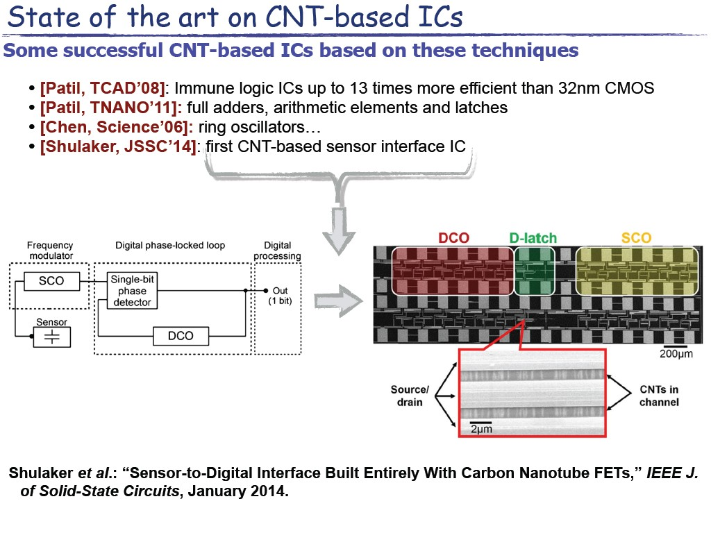 State of the art on CNT-based ICs