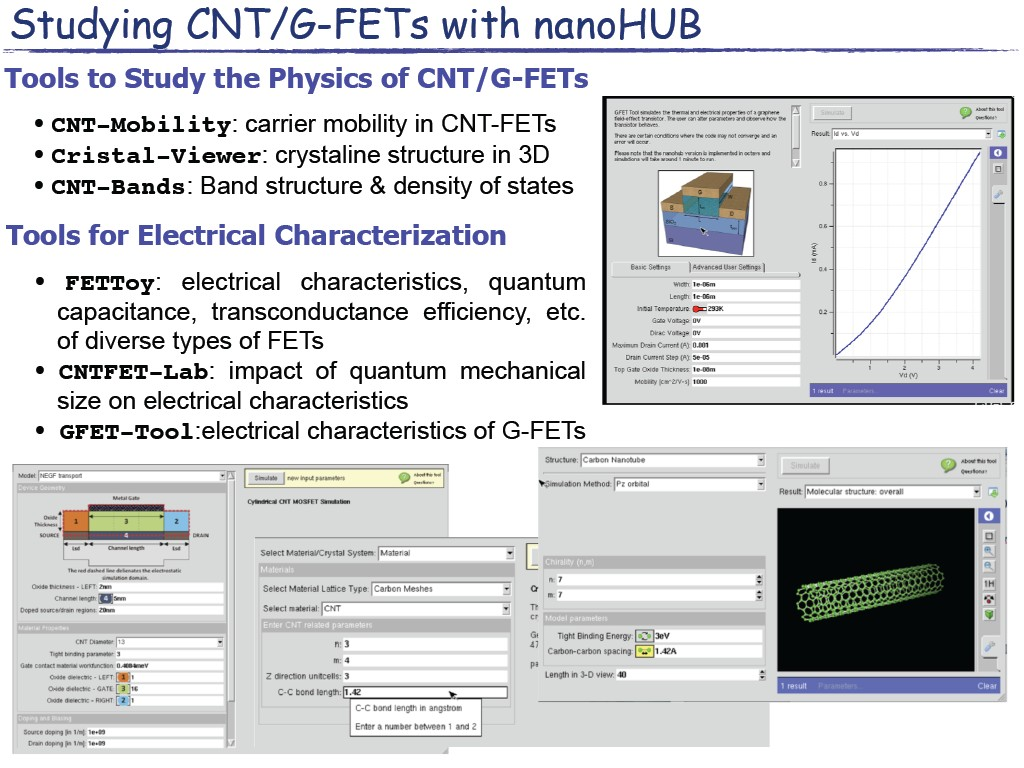 Studying CNT/G-FETs with nanoHUB