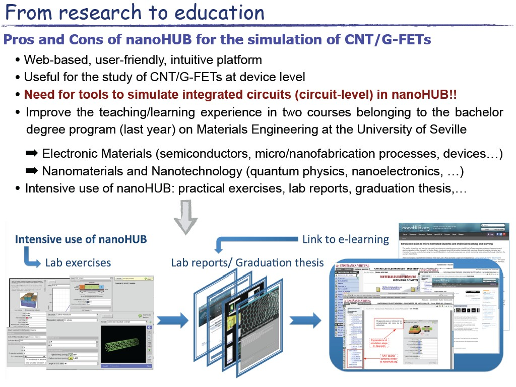 From research to education