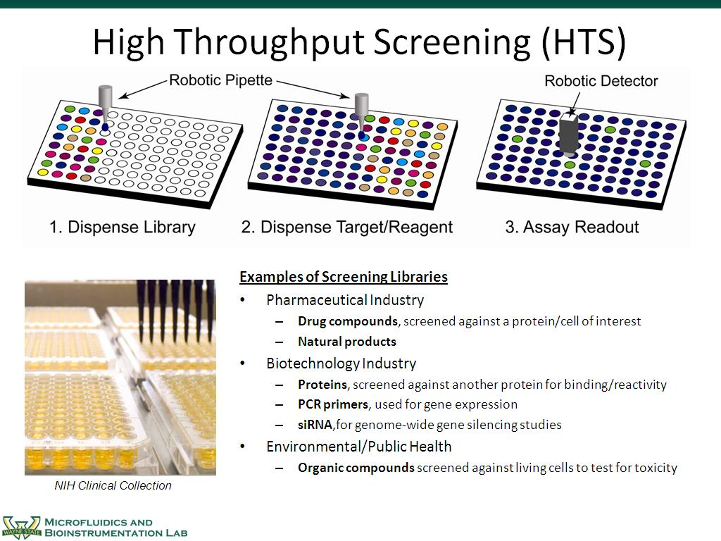 nanoHUB.org - Resources: High Throughput Screening in Droplet ...