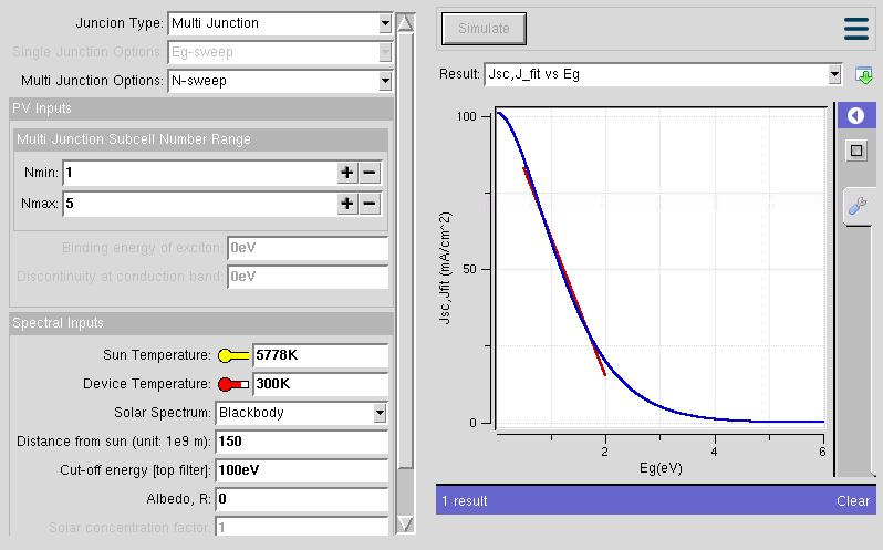 Nanohub Org Resources Pvlimits Pv Thermodynamic Limit