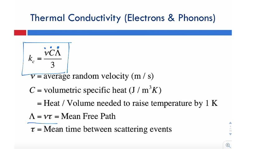 Thermal Conductivity (Electrons & Phonons)