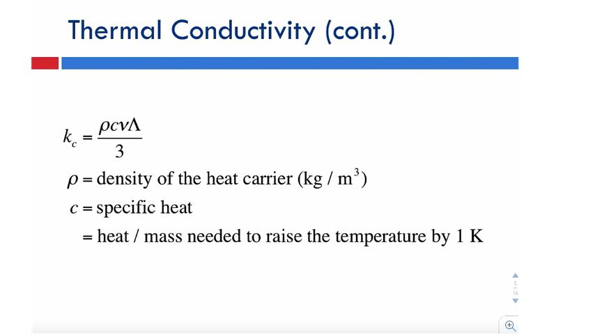 Thermal Conductivity (cont.)