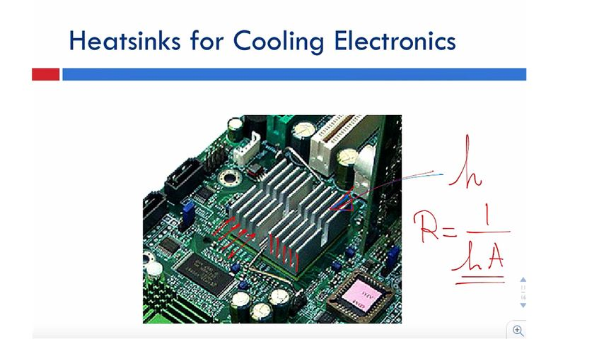 Heatsinks for Cooling Electronics