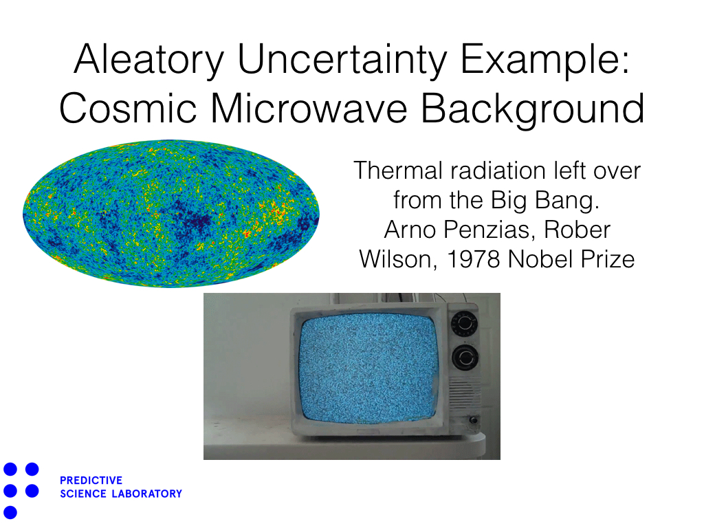 Aleatory Uncertainty Example: Cosmic Microwave Background