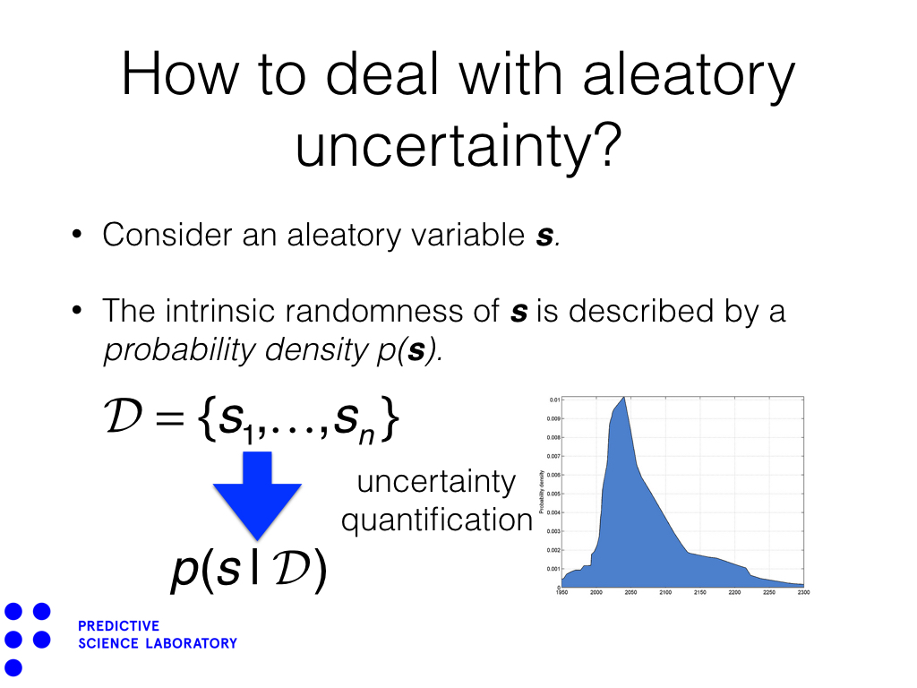 How to deal with aleatory uncertainty?