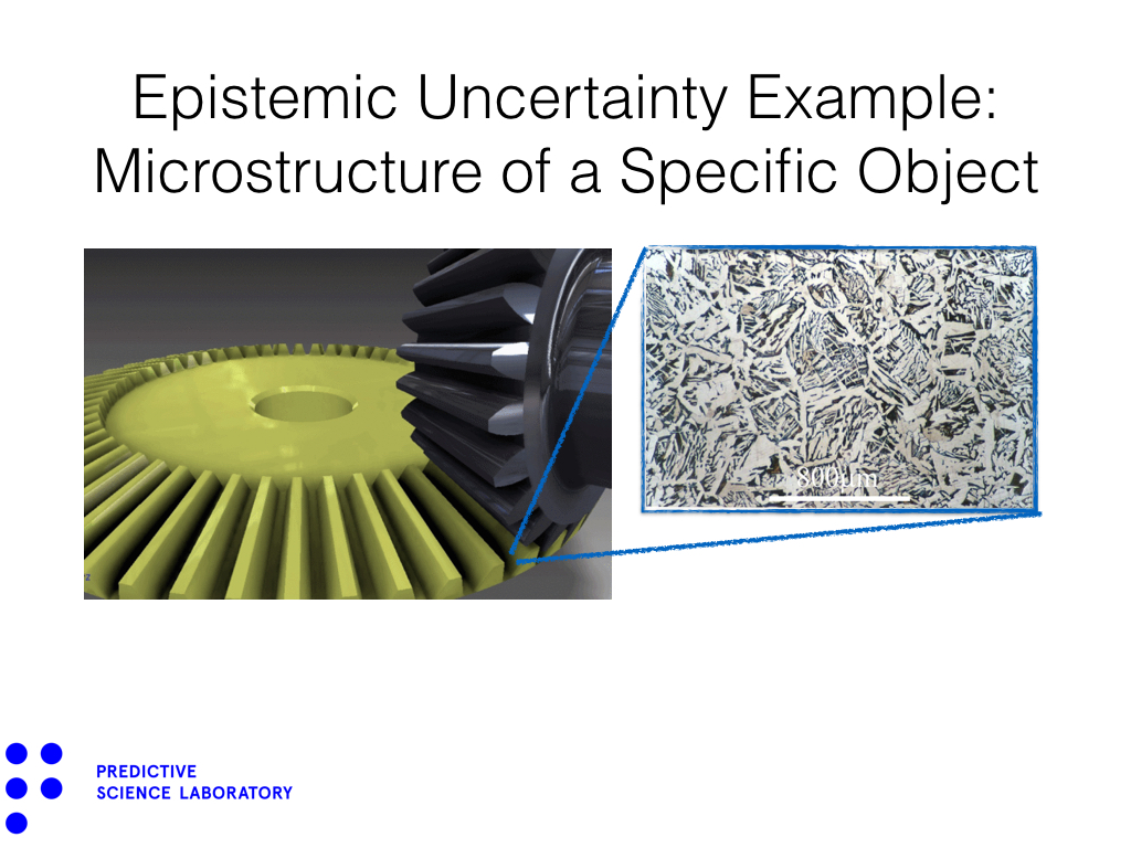 Epistemic Uncertainty Example: Microstructure of a Specific Object
