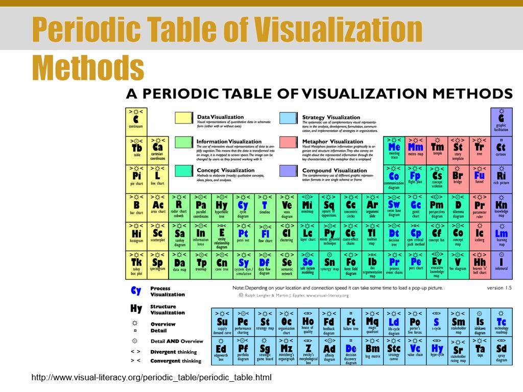 Nanohub Resources Introduction To Visualization Watch