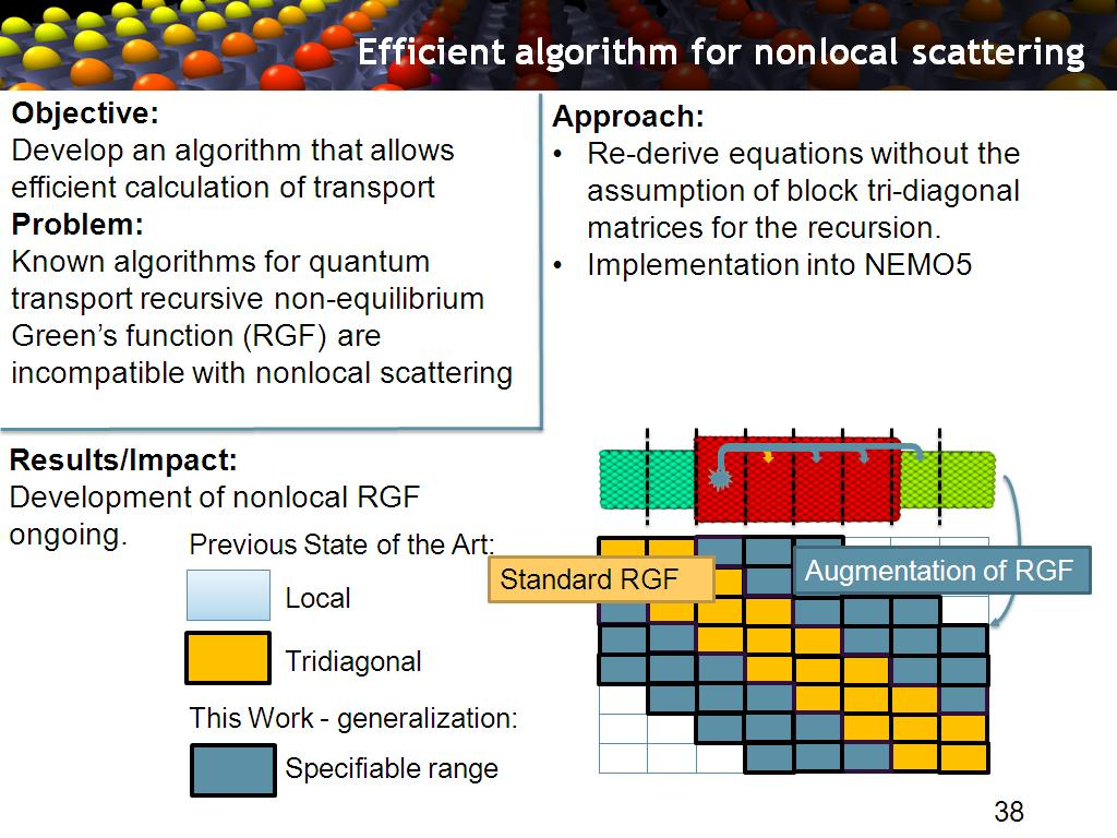 nanoHUB org - Resources: NEMO5 and 2D Materials: Tuning