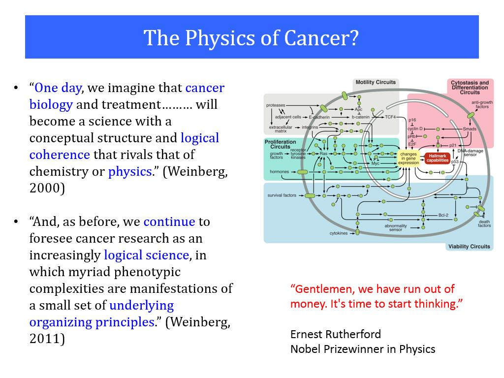 The Physics of Cancer?