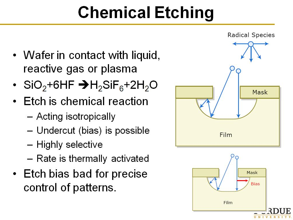 Chemical Etching