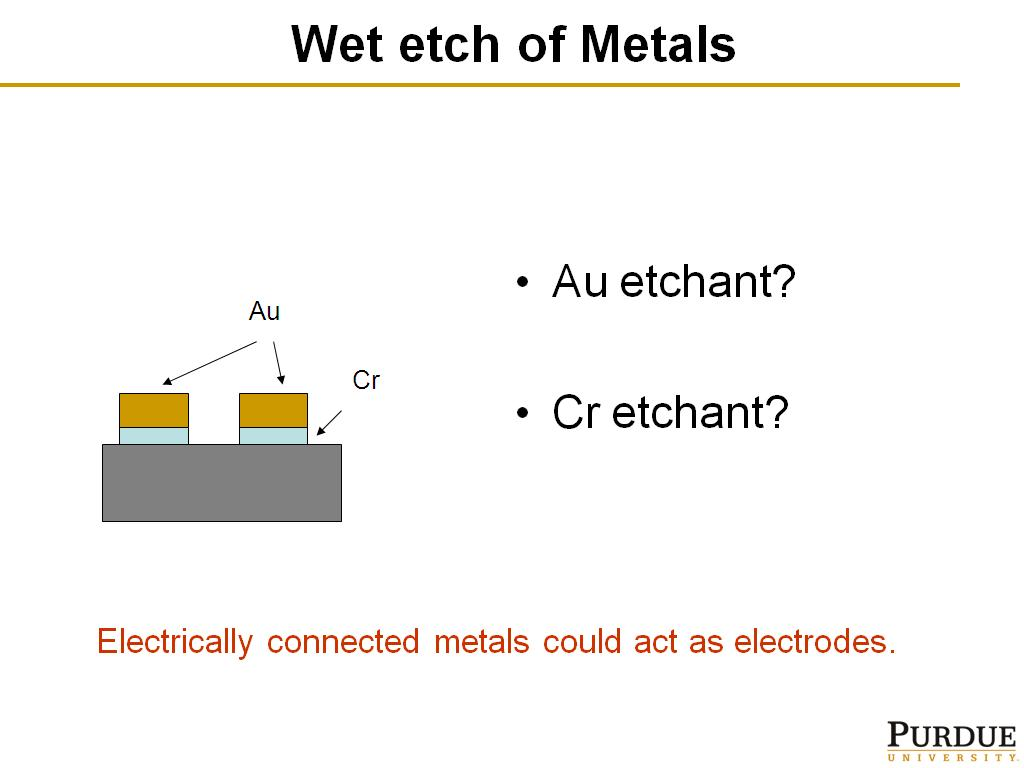 Wet etch of Metals