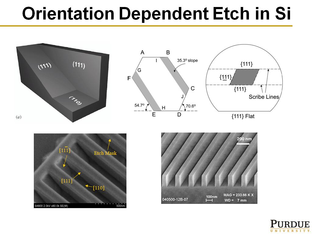 Orientation Dependent Etch in Si