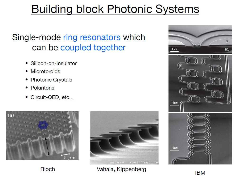 Building block Photonic Systems