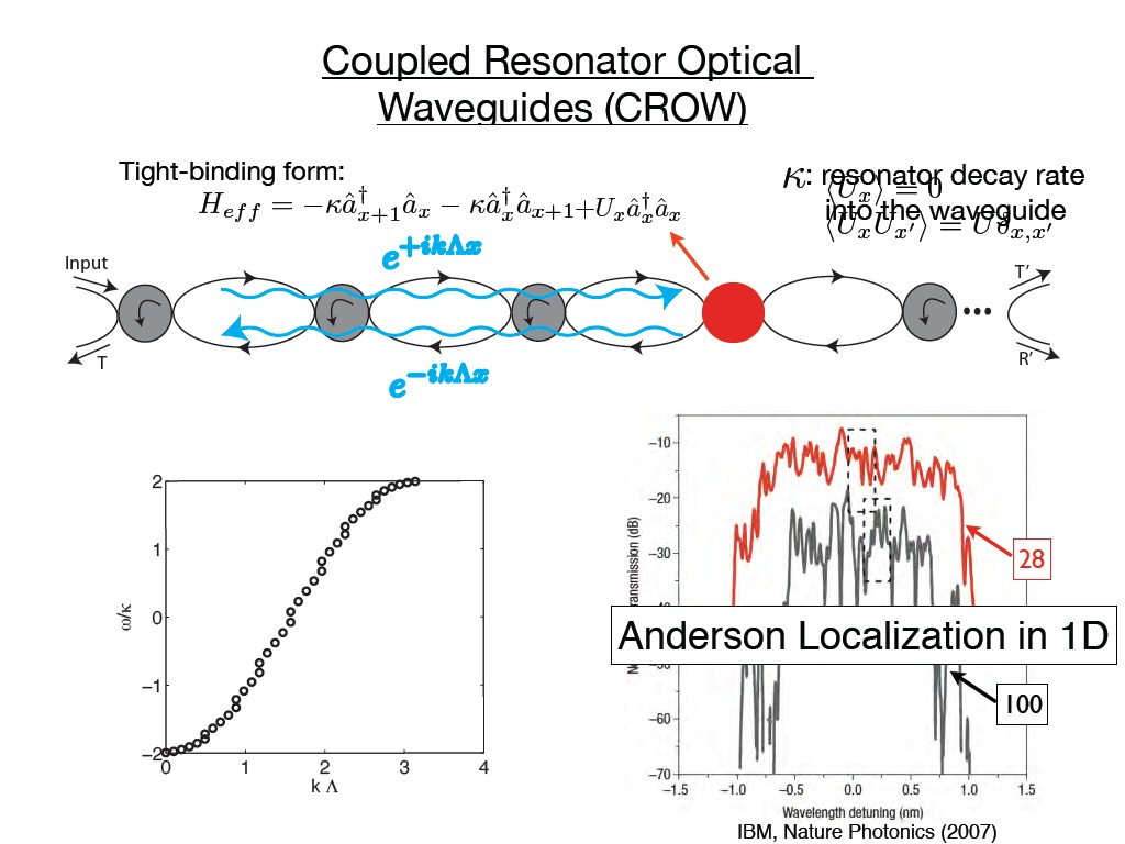 Coupled Resonator Optical Waveguides (CROW)