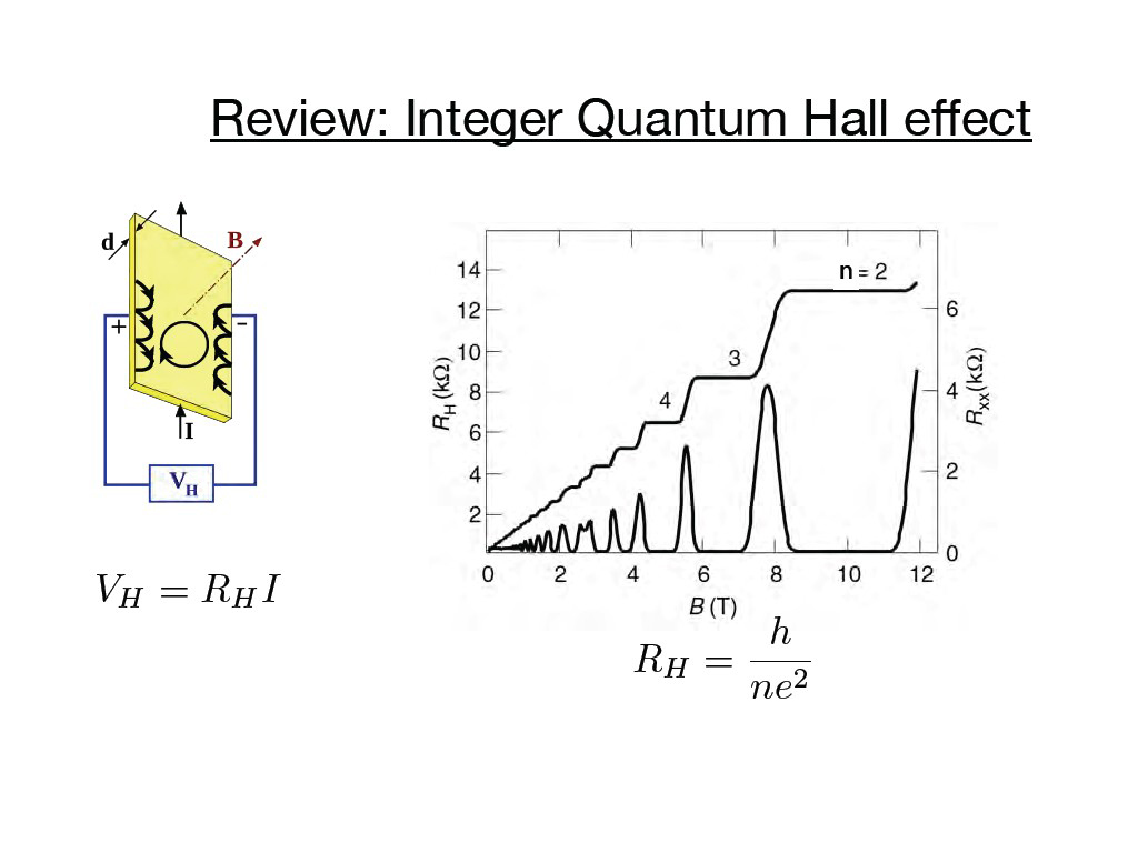 Review: Integer Quantum Hall effect n