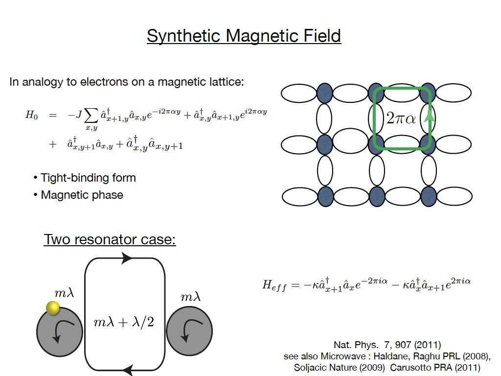 Synthetic Magnetic Field