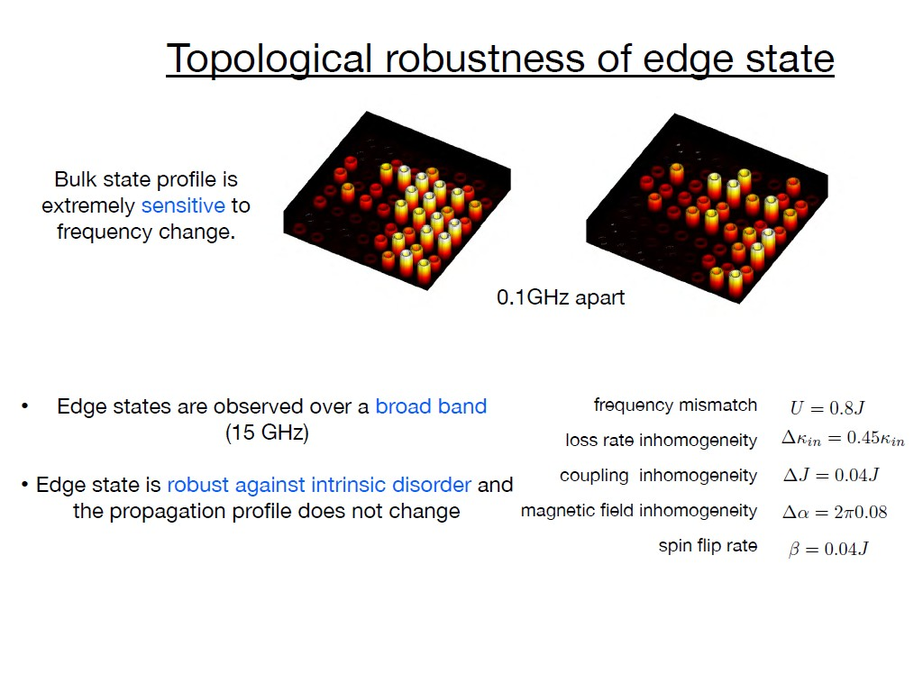 Topological robustness of edge state