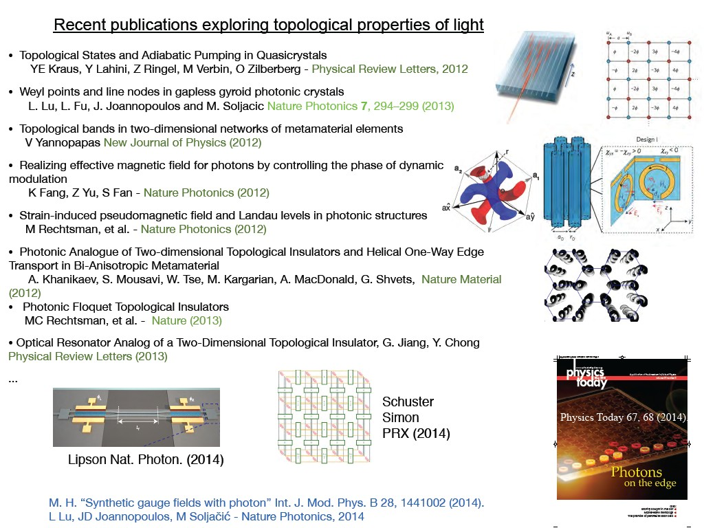 Recent publications exploring topological properties of light
