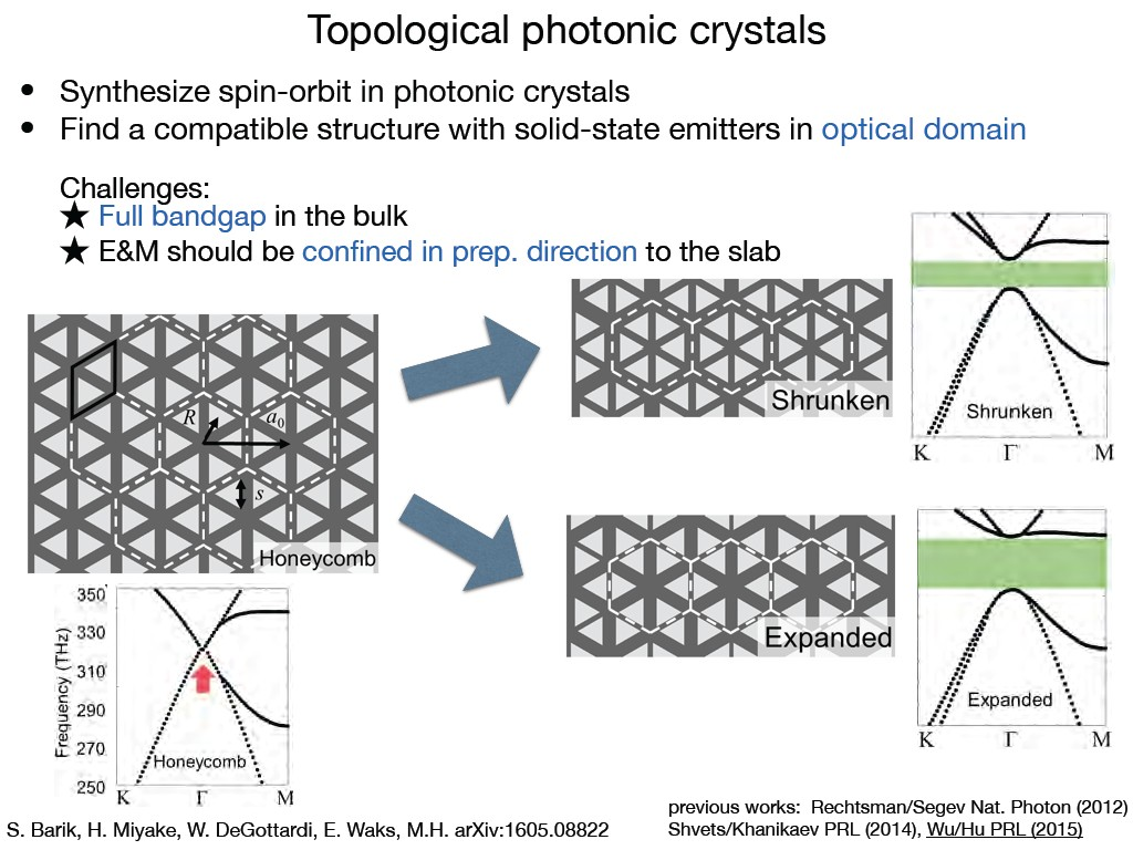 Topological photonic crystals