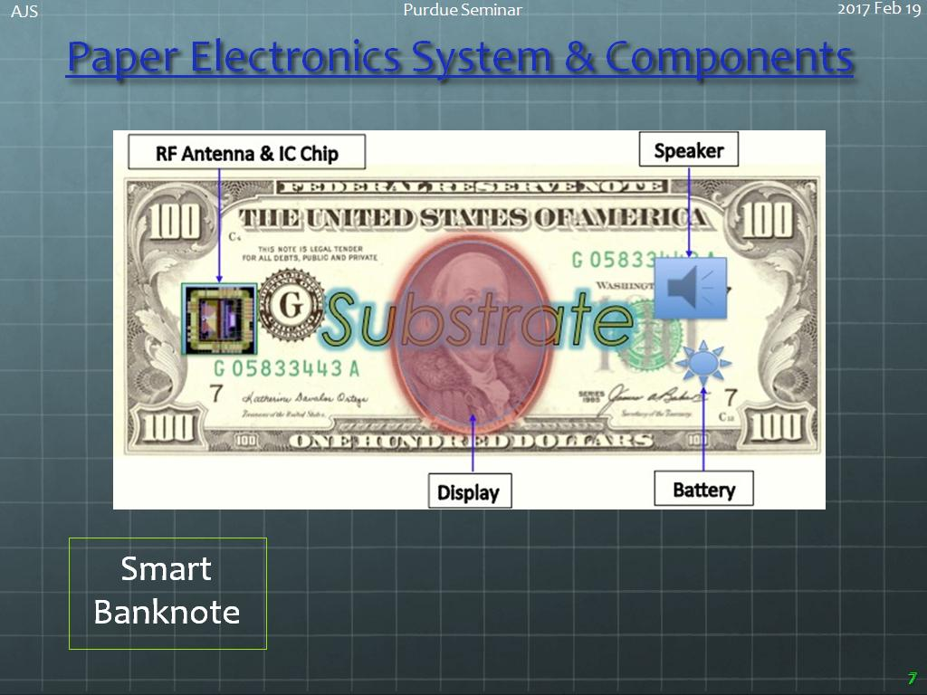 Paper Electronics System & Components