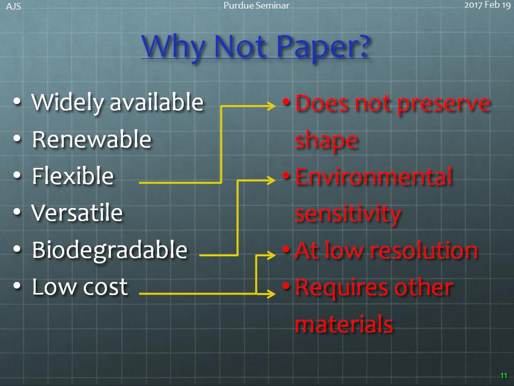 Why Not Paper?
