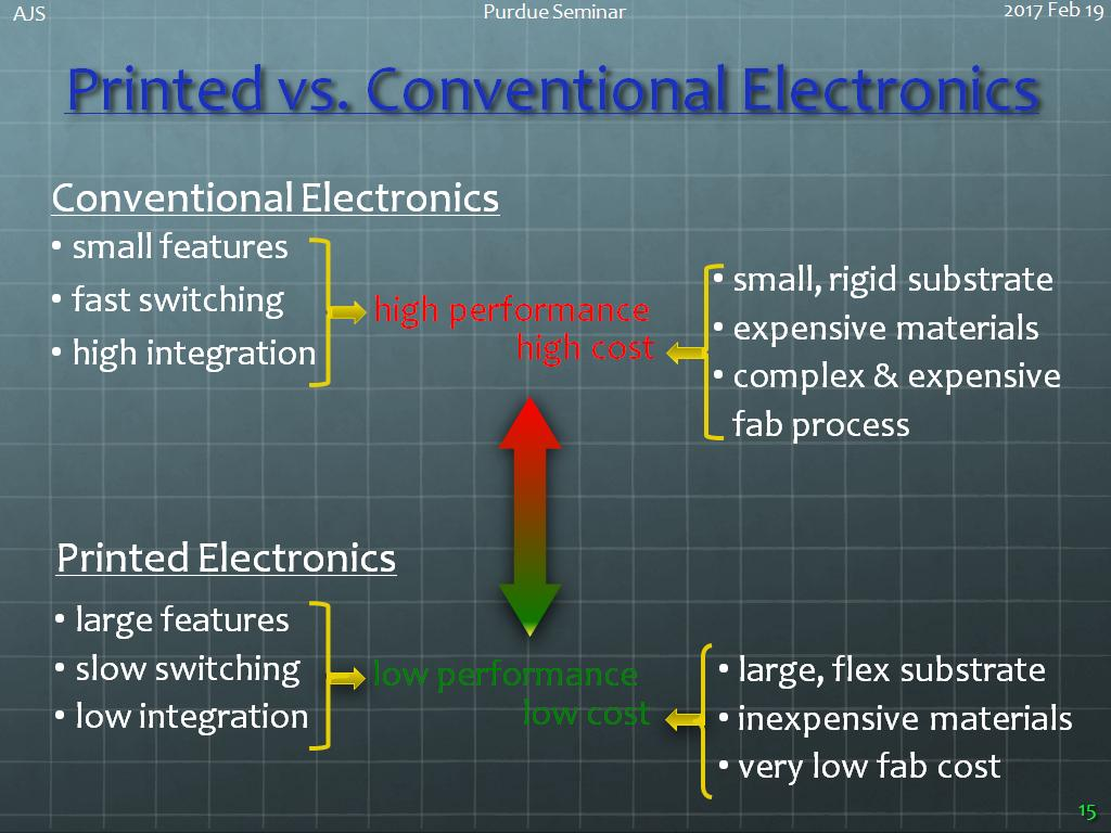 Printed vs. Conventional Electronics