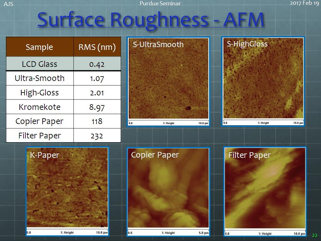 Surface Roughness - AFM