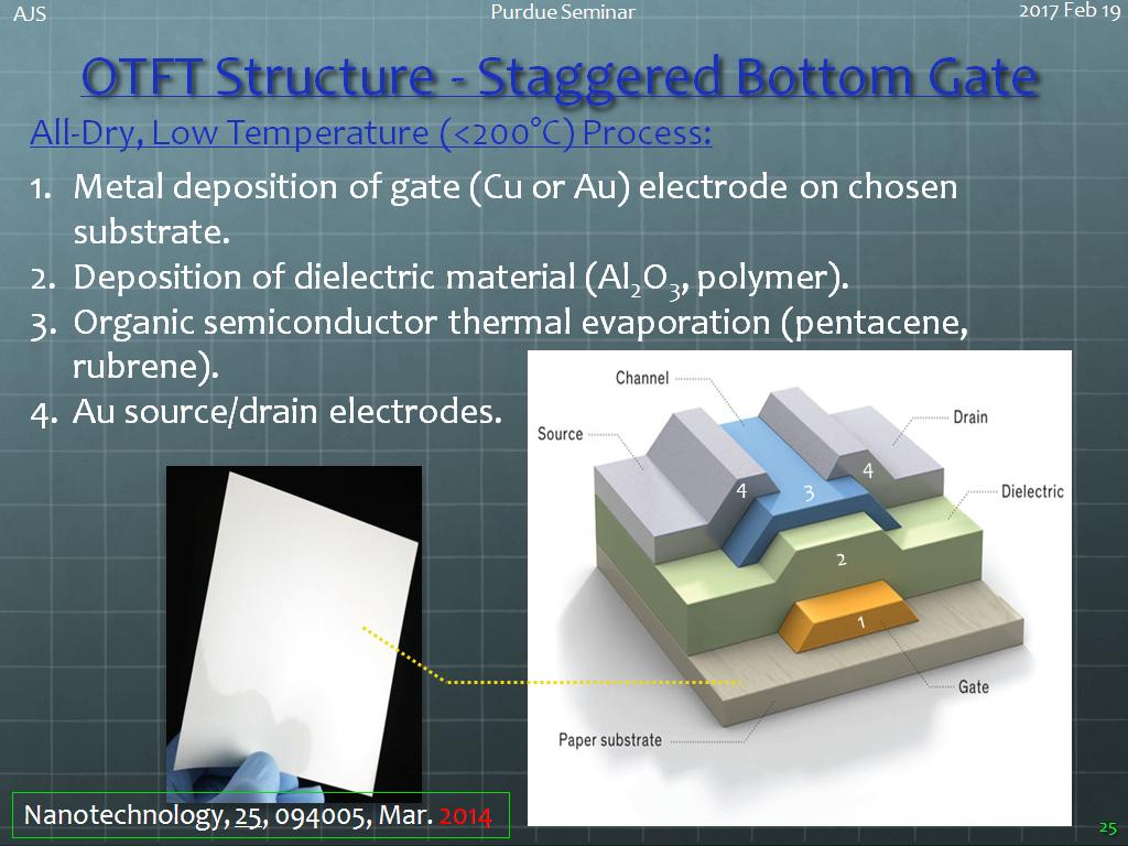 OTFT Structure - Staggered Bottom Gate