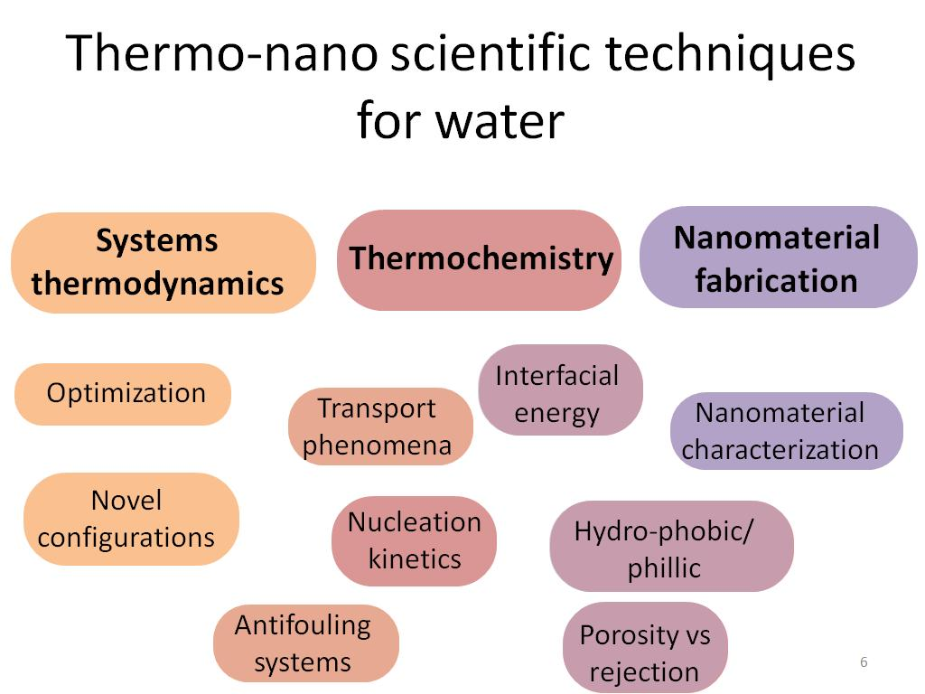 Thermo-nano scientific techniques for water