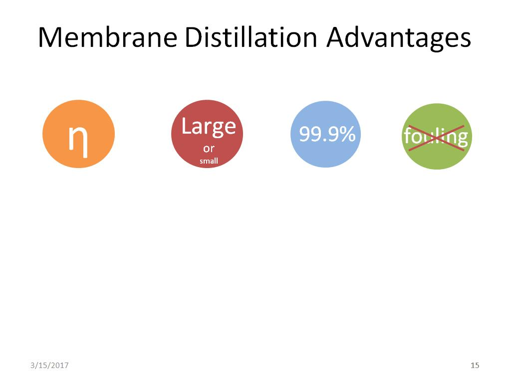 Membrane Distillation Advantages