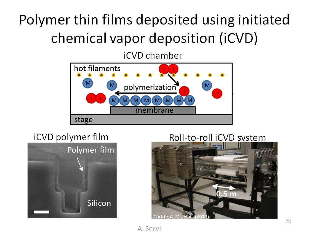 Polymer thin films deposited using initiated chemical vapor deposition (iCVD)