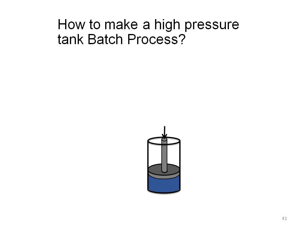 How to make a high pressure tank Batch Process?