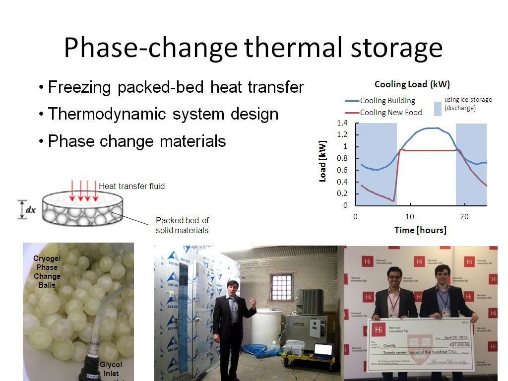 Phase-change thermal storage