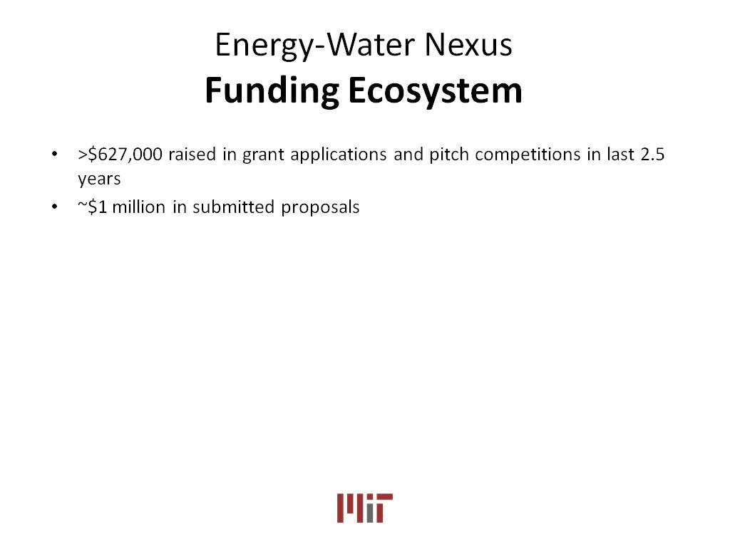 Energy-Water Nexus Funding Ecosystem