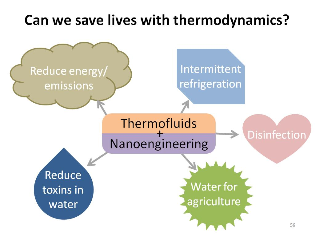 Can we save lives with thermodynamics?
